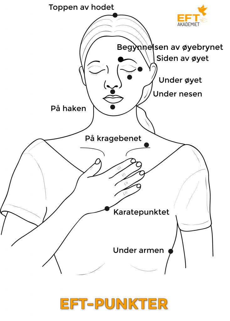 EFT-punkter